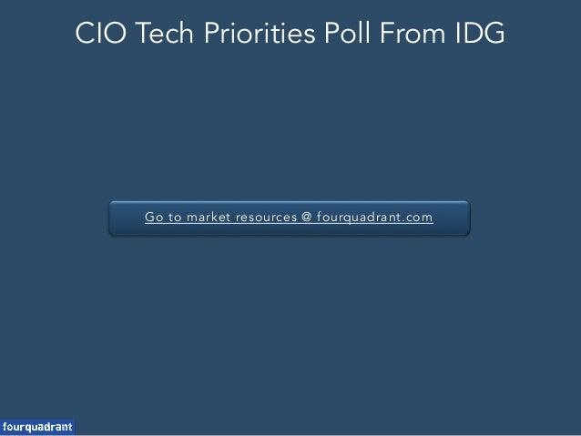 Go to market resources @ fourquadrant.com CIO Tech Priorities Poll From IDG