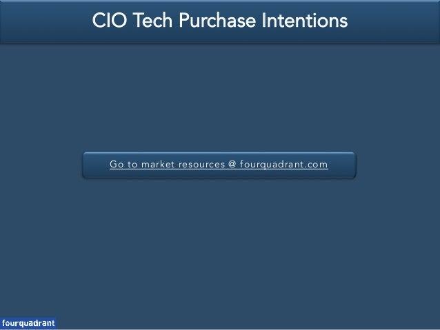 Go to market resources @ fourquadrant.com CIO Tech Purchase Intentions