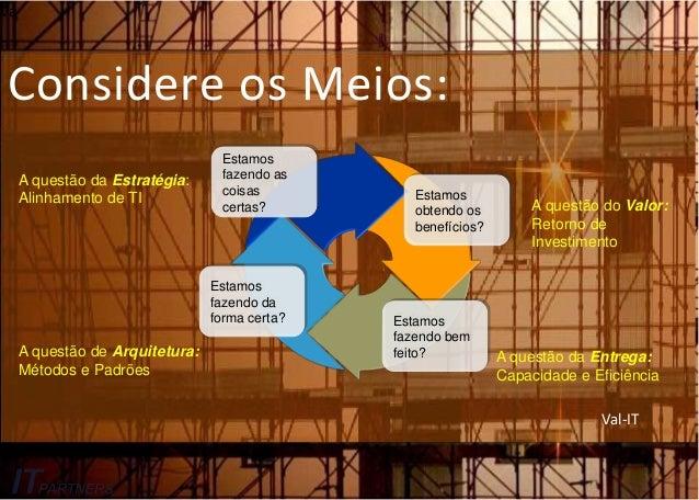Va Considere os Meios: A questão de Arquitetura: Métodos e Padrões A questão do Valor: Retorno de Investimento A questão d...