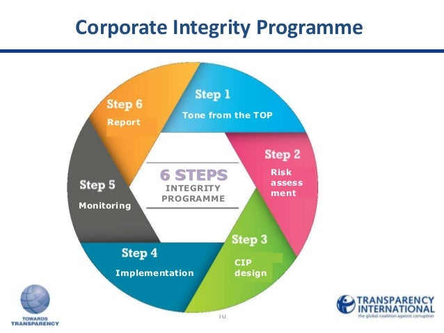 asset integrity management system pdf