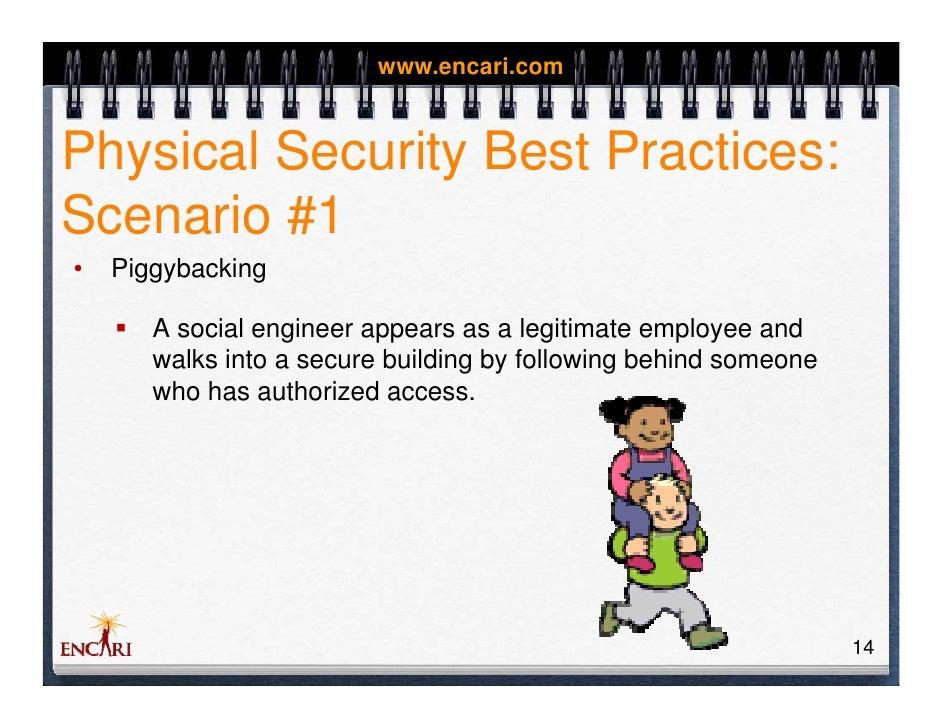 Cip 004 R1 Physical Security Awareness Webinar 10 23 09