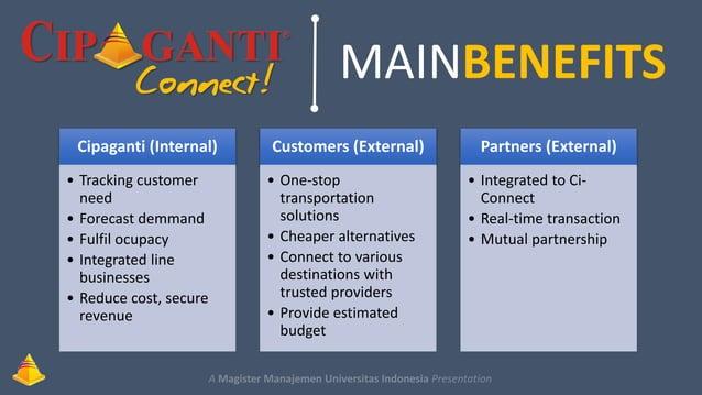 MAINBENEFITS Cipaganti (Internal) • Tracking customer need • Forecast demmand • Fulfil ocupacy • Integrated line businesse...