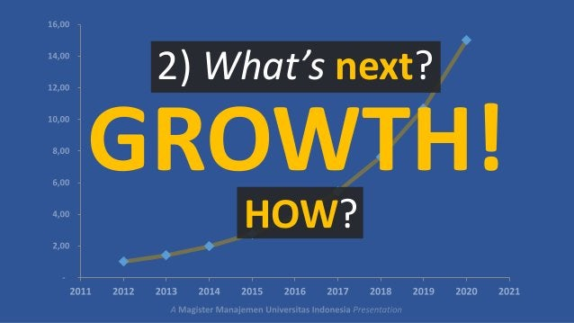 2) What's next?  GROWTH! HOW?