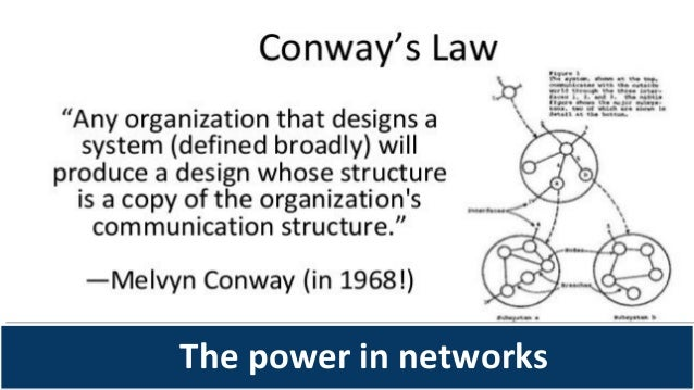 www.pthr.co.uk @PerryTimms +PerryTimms CONNECTIONA 21st Century philosophical approach to networking PROPOSITIONPersonal i...