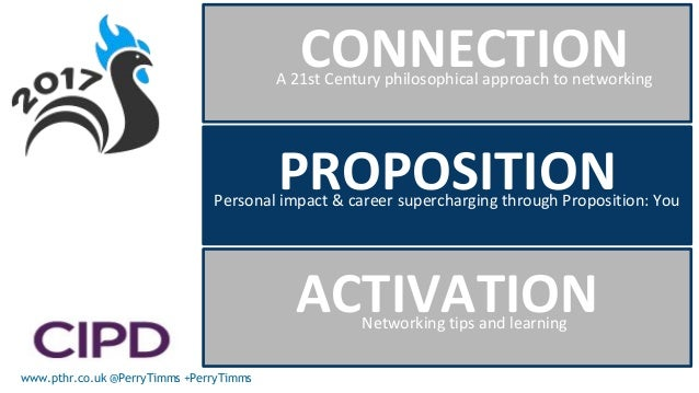 www.pthr.co.uk @PerryTimms +PerryTimms Value PropositionWhat do you do?