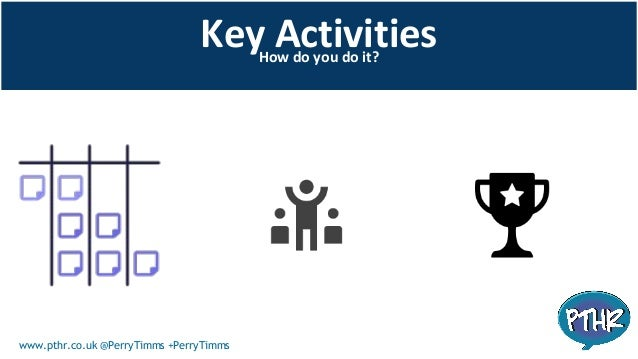 www.pthr.co.uk @PerryTimms +PerryTimms Customer RelationshipsHow do you interact?