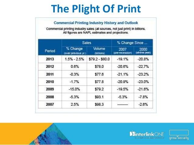 US Major Media Ad Spending, by Media, 2009-2015                                 billionseMarketer