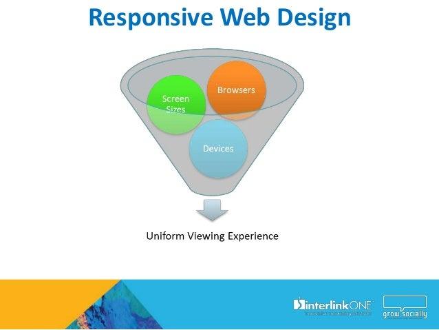 Responsive ResultsFree White Paper onResponsive Web Design!http://ilnk.me/RWD101