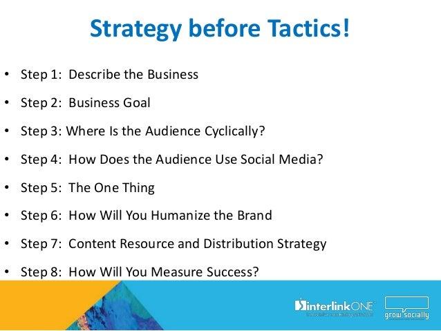 Tools You Should Use•   Twitter•   Facebook•   YouTube•   LinkedIn•   Google+?•   Pinterest?
