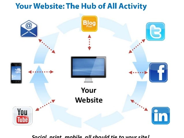2013-2014 Tools• Automated Marketing• Content Marketing• Mobile Marketing   – AR/QR/NFC• Advanced Personalization• Web to ...
