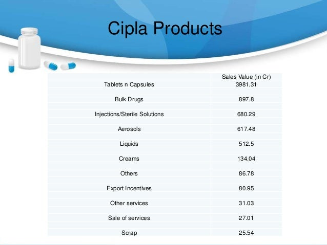 swot analysis of cipla Cipla ltd (cipla) - financial and strategic swot analysis review - provides you an in-depth strategic swot analysis of the company's businesses and operations the profile has been compiled by globaldata to bring to you a clear and an unbiased view of the company's key strengths and weaknesses and the potential opportunities and threats.