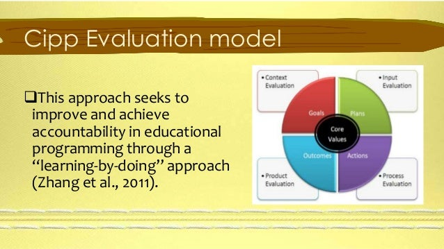 the cipp model The cipp model is a comprehensive framework for guiding formative and summative evaluations of projects, programs, personnel, products, institutions, and systems the model is.