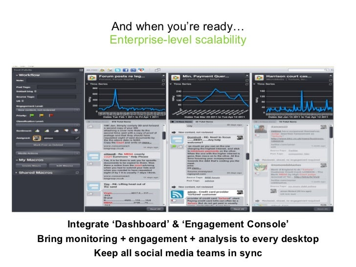And when you're ready… Enterprise-level scalability Integrate 'Dashboard' & 'Engagement Console' Bring monitoring + engage...