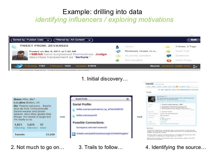 Example: drilling into data  identifying influencers / exploring motivations 2. Not much to go on… 3. Trails to follow… 4....