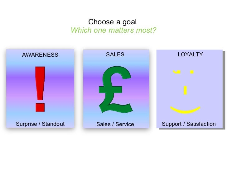 Choose a goal  Which one matters most? ; - ) Surprise / Standout Sales / Service Support / Satisfaction AWARENESS SALES LO...