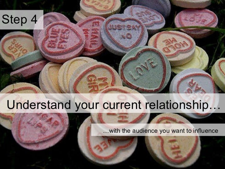 Understand your current relationship… … with the audience you want to influence Step 4