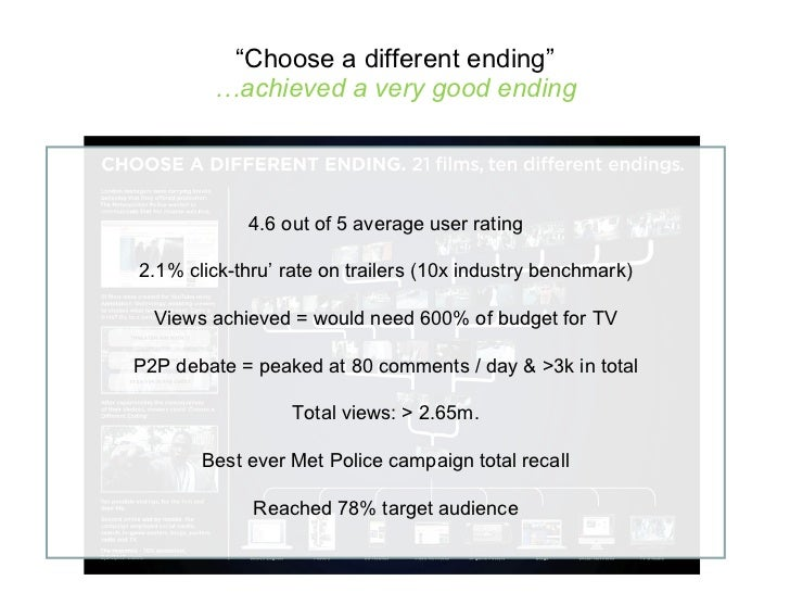 """"""" Choose a different ending"""" …achieved a very good ending 4.6 out of 5 average user rating 2.1% click-thru' rate on traile..."""