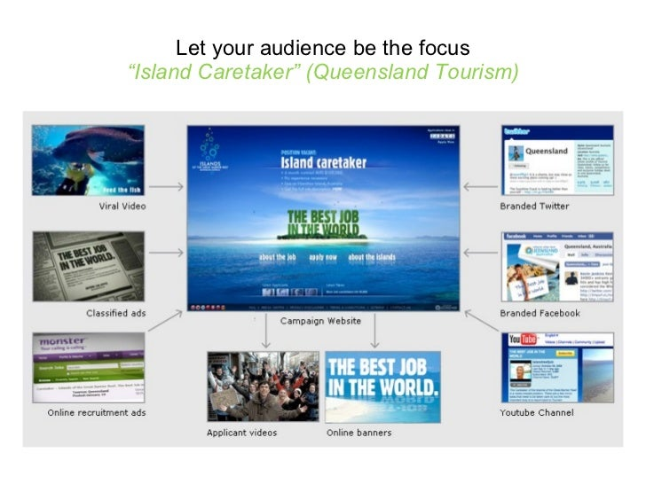 """Let your audience be the focus """"Island Caretaker"""" (Queensland Tourism)"""