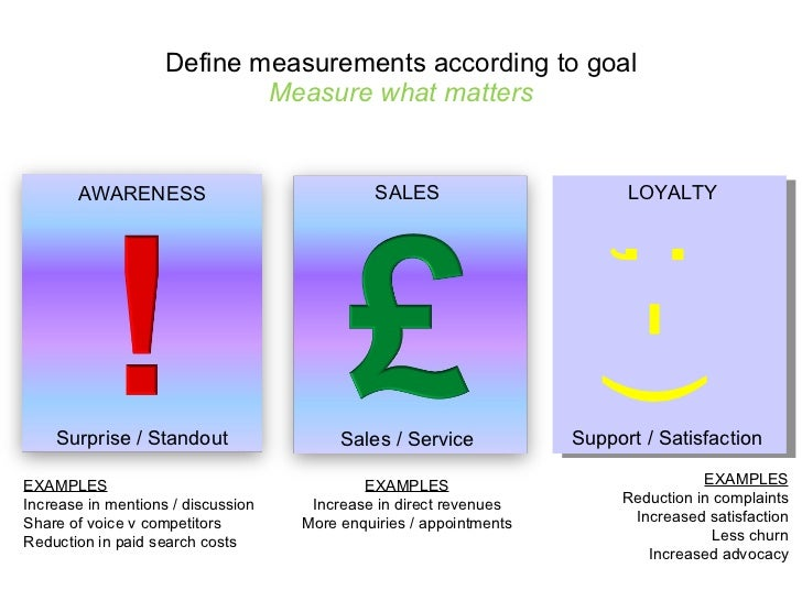 Define measurements according to goal Measure what matters ; - ) Surprise / Standout Sales / Service Support / Satisfactio...