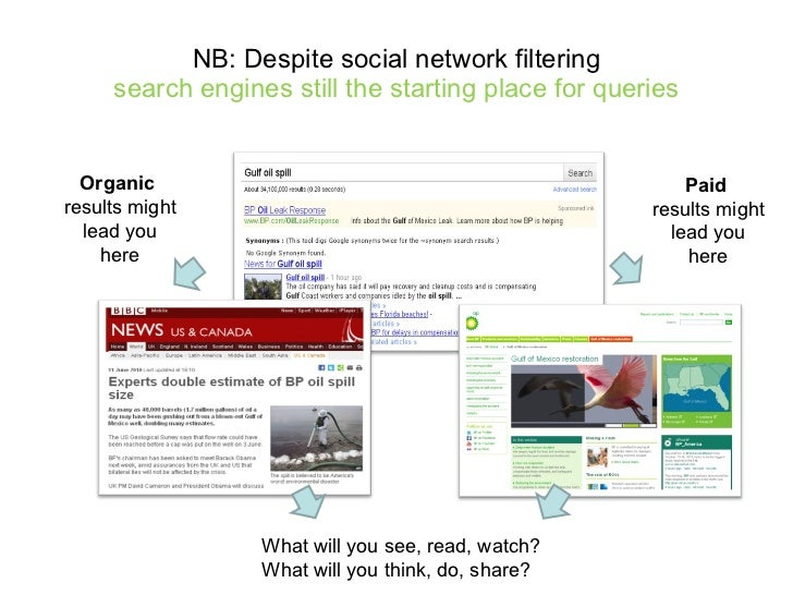 NB: Despite social network filtering search engines still the starting place for queries Organic  results might lead you h...