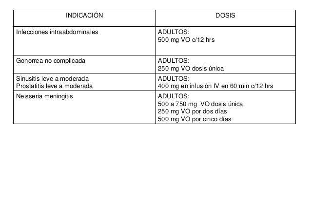 prostatitis in jungen jahren chords charts.jpg