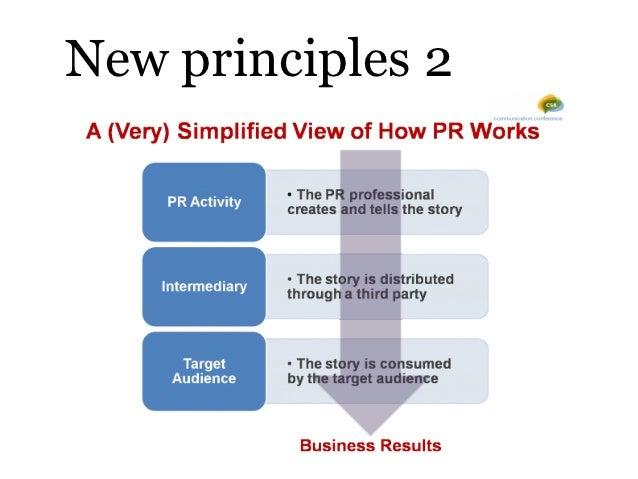 New principles 2