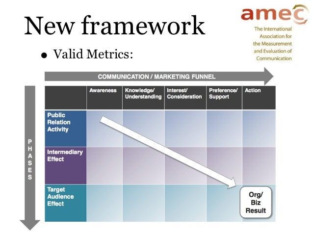 New framework • Valid Metrics: