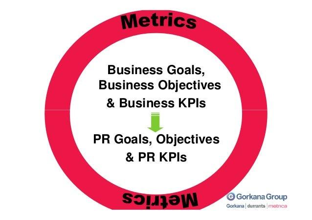 Business Goals,Business Objectives & Business KPIsPR Goals, Objectives    & PR KPIs