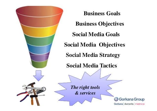 Business Goals    Business Objectives   Social Media GoalsSocial Media ObjectivesSocial Media StrategySocial Media Tactics...