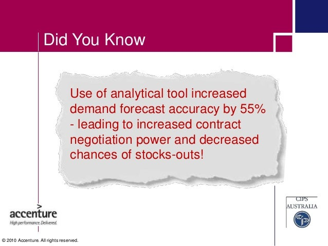 Did You Know Use of analytical tool increased demand forecast accuracy by 55% - leading to increased contract negotiation ...