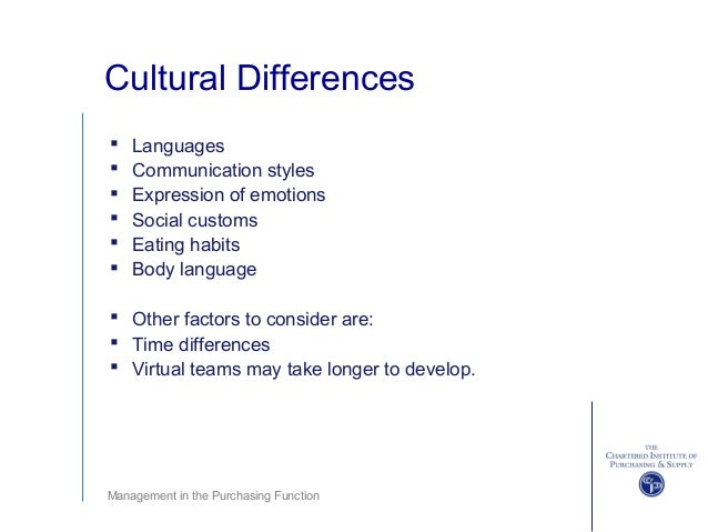 Explains how different social professional and cultural context may affect relationships and the way