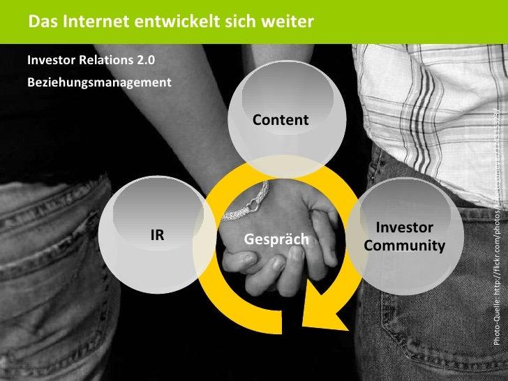 <ul><li>Investor Relations 2.0  </li></ul><ul><li>Beziehungsmanagement </li></ul>Das Internet entwickelt sich weiter <ul><...