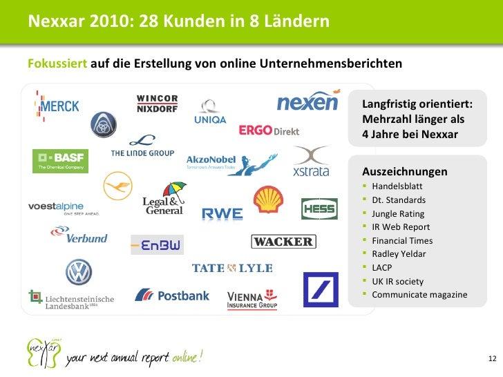 Nexxar 2010: 28 Kunden in 8 Ländern <ul><li>Auszeichnungen </li></ul><ul><ul><li>Handelsblatt </li></ul></ul><ul><ul><li>D...