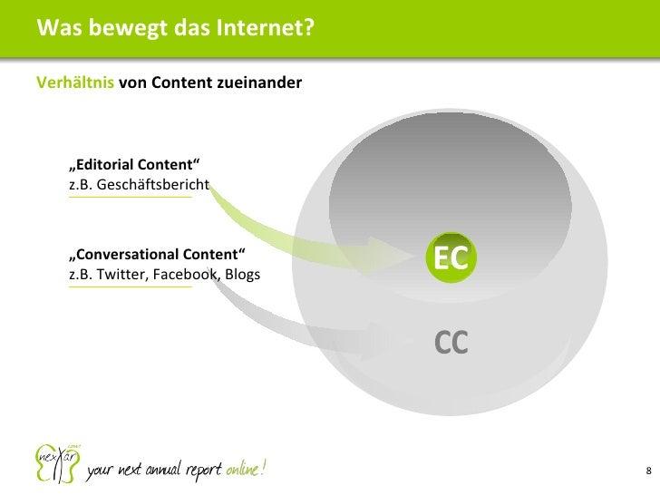"""<ul><li>Verhältnis  von Content zueinander </li></ul>Was bewegt das Internet? EC CC """" Conversational Content"""" z.B. Twitter..."""