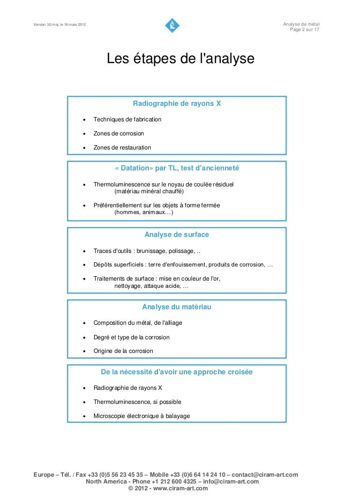 CIRAM Analyse des métaux anciens - 2013 Slide 2
