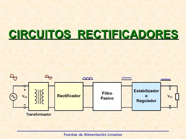 Circuito Rectificador De Media Onda : Circuitos rectificadores