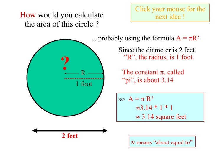 Circle formulas & calculator.