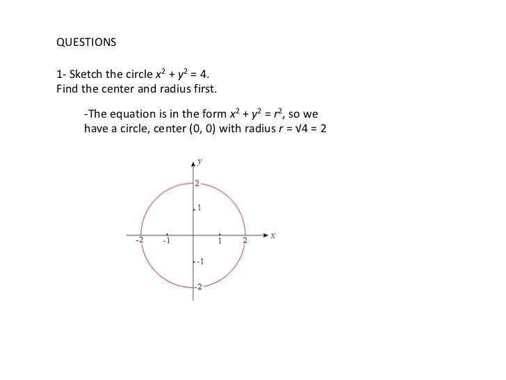 QUESTIONS1- Sketch the circle x2 + y2 = 4.Find the center and radius first.     -The equation is in the form x2 + y2 = r2,...