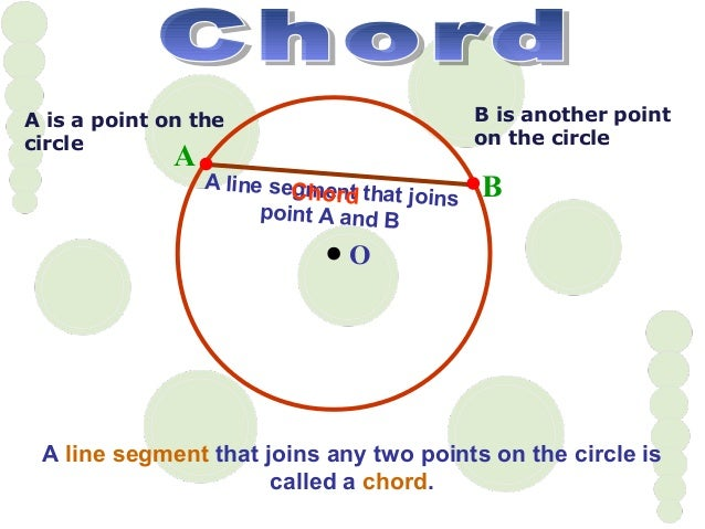 A line segment that joins any two points on the circle is called a chord. O B A A is a point on the circle B is another po...