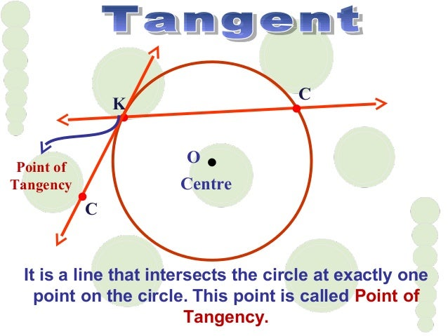 K C O Centre It is a line that intersects the circle at exactly one point on the circle. This point is called Point of Tan...