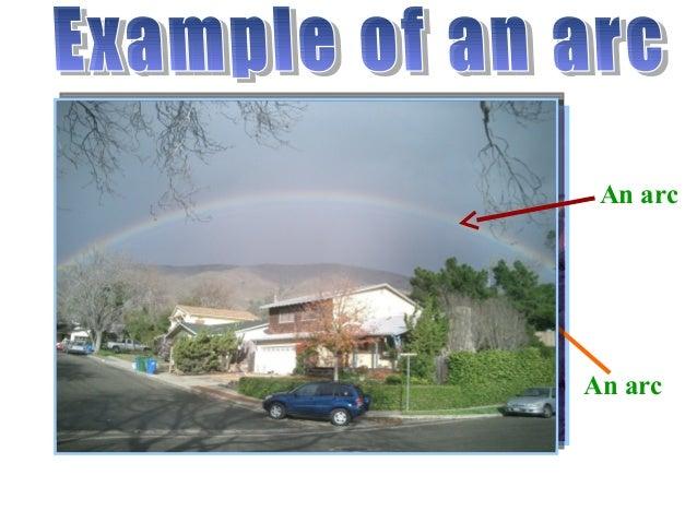 An arc An arc