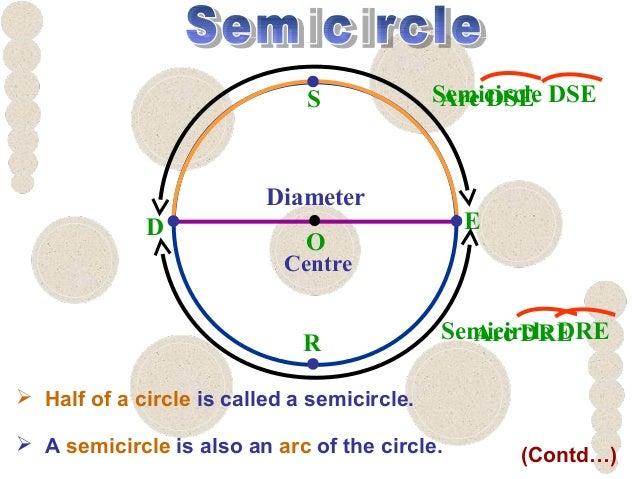 CIRCLE AND ITS PARTS EPUB DOWNLOAD