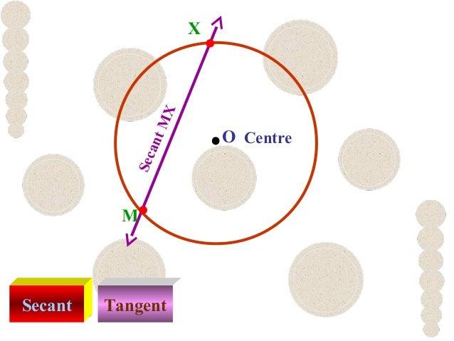 Secant Tangent SecantMX Centre M O X
