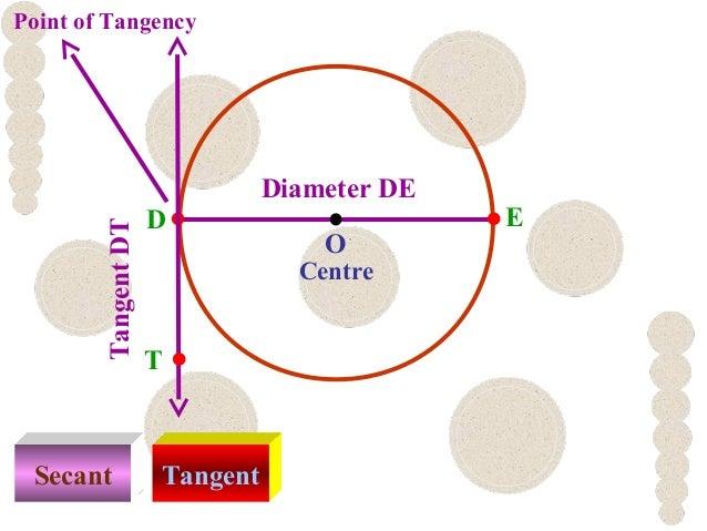 Secant Tangent Centre ED Diameter DE O T TangentDT Point of Tangency