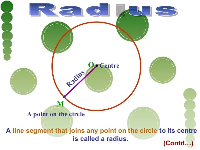 Radius A line segment that joins any point on the circle to its centre is called a radius. M A point on the circle CentreO...
