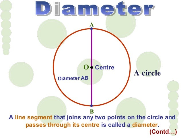 Diameter AB A line segment that joins any two points on the circle and passes through its centre is called a diameter. A B...
