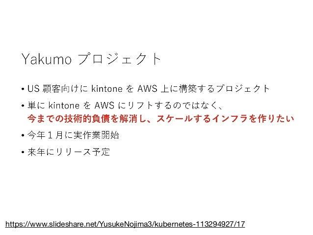 https://www.slideshare.net/YusukeNojima3/kubernetes-113294927/24