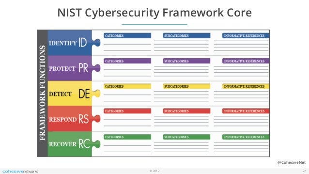 2019 】 🤙 CANTINEOQUETEVEO CYBERSECURITY IMAGES - cybersecurity