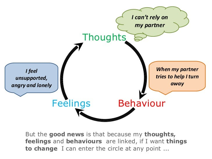 relationship between emotions and thoughts
