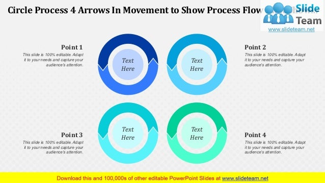 Circle Process 4 Arrows Movement To Show Process Flow PowerPoint Pres…
